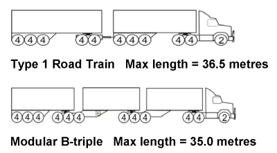 B-triple-truck-and-road-train